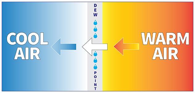 dew_point